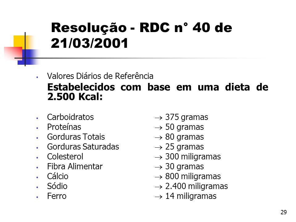 29 Resolução - RDC n° 40 de 21/03/2001 Valores Diários de Referência Estabelecidos com base em uma dieta de 2.500 Kcal: Carboidratos 375 gramas Proteí
