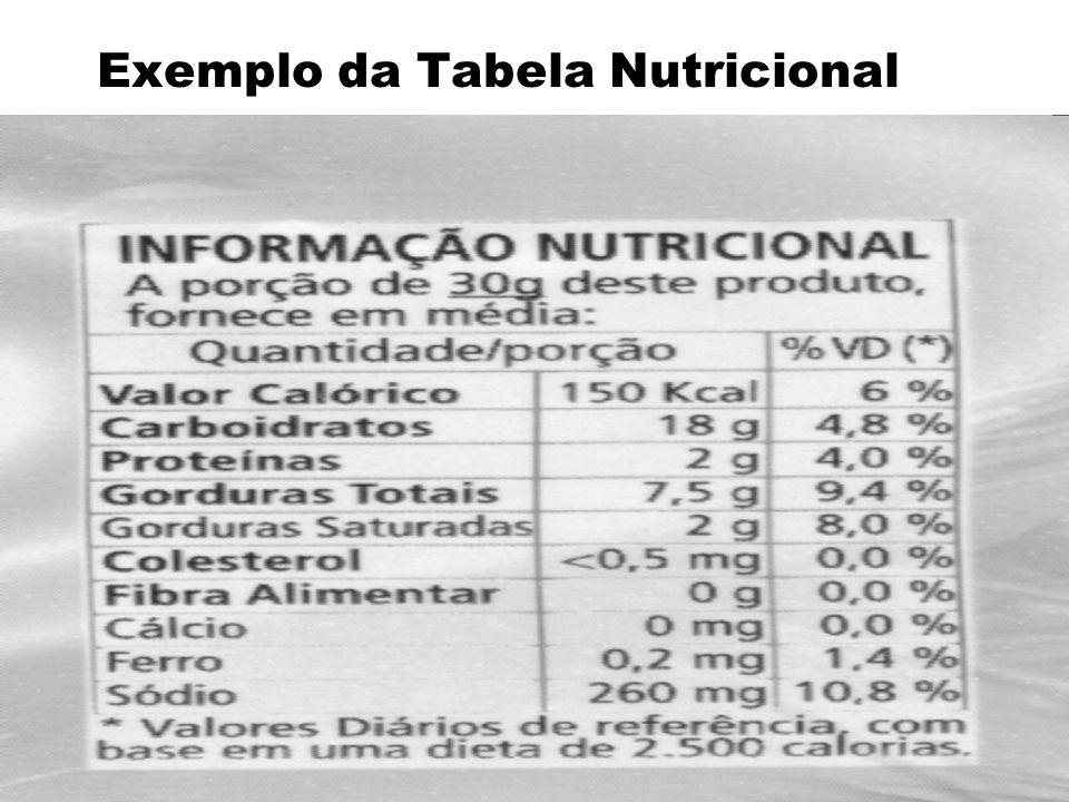 30 Exemplo da Tabela Nutricional