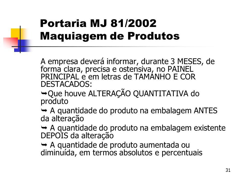 31 Portaria MJ 81/2002 Maquiagem de Produtos A empresa deverá informar, durante 3 MESES, de forma clara, precisa e ostensiva, no PAINEL PRINCIPAL e em