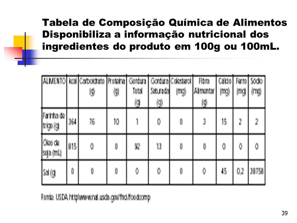 39 Tabela de Composição Química de Alimentos Disponibiliza a informação nutricional dos ingredientes do produto em 100g ou 100mL.