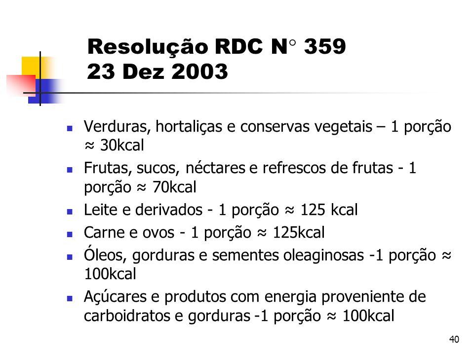 40 Resolução RDC N 359 23 Dez 2003 Verduras, hortaliças e conservas vegetais – 1 porção 30kcal Frutas, sucos, néctares e refrescos de frutas - 1 porçã