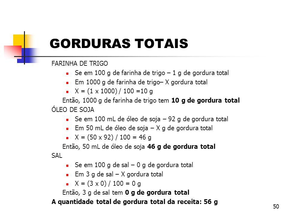 50 GORDURAS TOTAIS FARINHA DE TRIGO Se em 100 g de farinha de trigo – 1 g de gordura total Em 1000 g de farinha de trigo– X gordura total X = (1 x 100