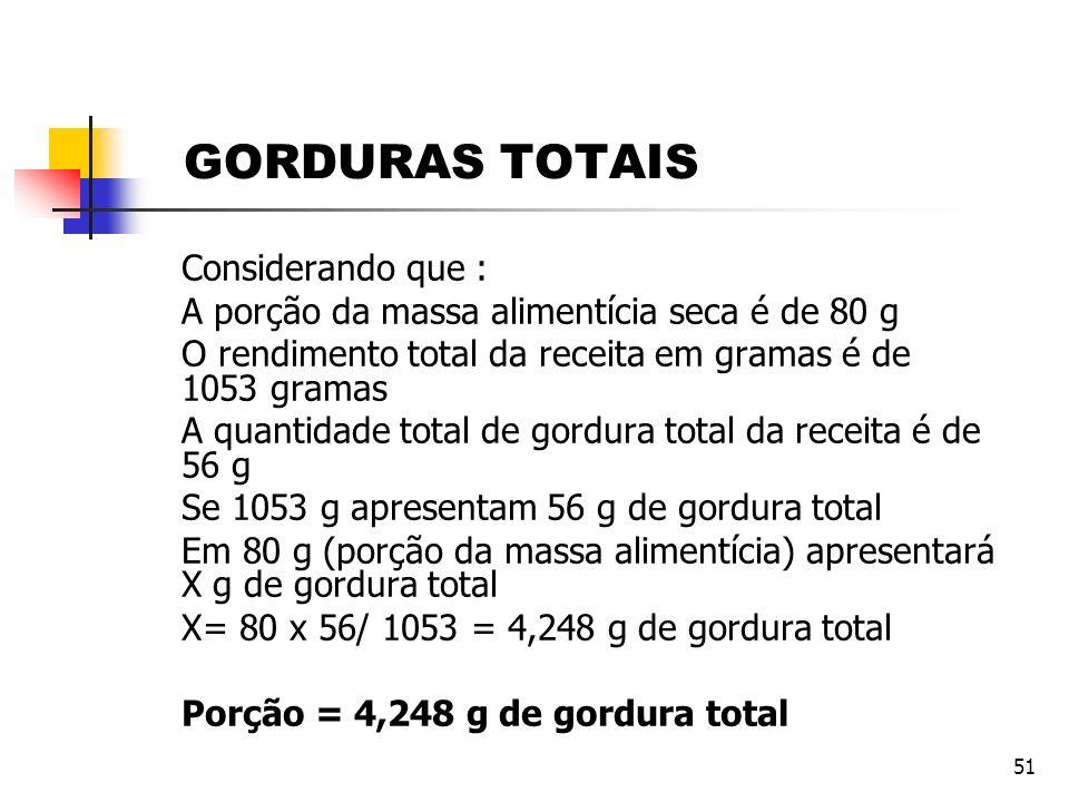 51 Considerando que : A porção da massa alimentícia seca é de 80 g O rendimento total da receita em gramas é de 1053 gramas A quantidade total de gord