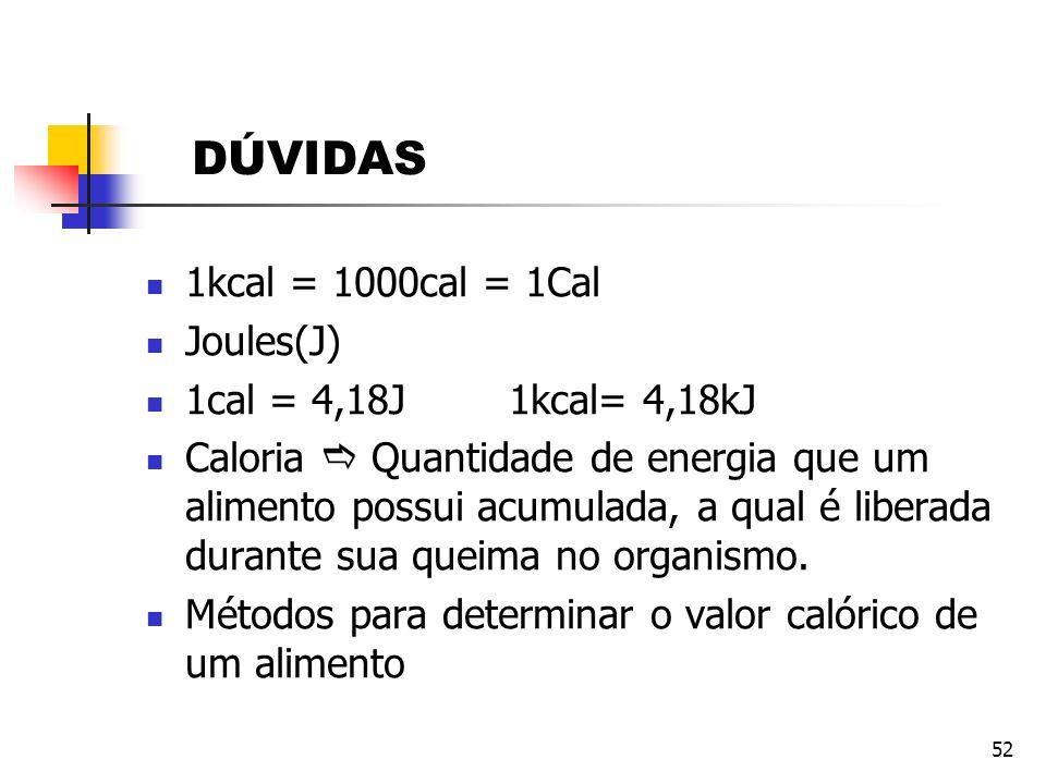 52 DÚVIDAS 1kcal = 1000cal = 1Cal Joules(J) 1cal = 4,18J 1kcal= 4,18kJ Caloria Quantidade de energia que um alimento possui acumulada, a qual é libera