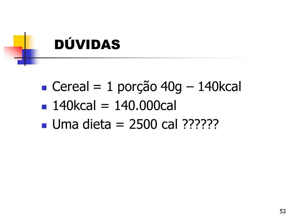 53 DÚVIDAS Cereal = 1 porção 40g – 140kcal 140kcal = 140.000cal Uma dieta = 2500 cal ??????