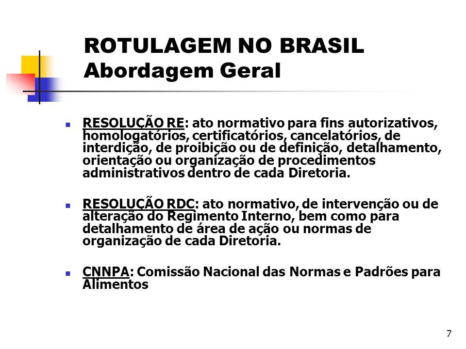 7 ROTULAGEM NO BRASIL Abordagem Geral RESOLUÇÃO RE: ato normativo para fins autorizativos, homologatórios, certificatórios, cancelatórios, de interdiç