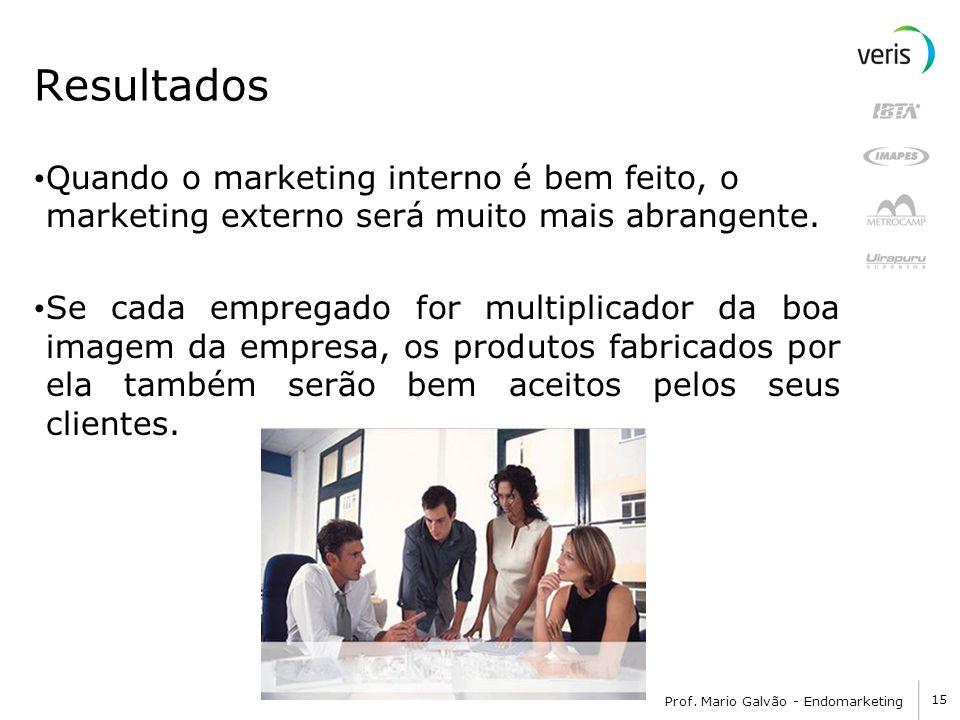 15 Prof. Mario Galvão - Endomarketing Resultados Quando o marketing interno é bem feito, o marketing externo será muito mais abrangente. Se cada empre