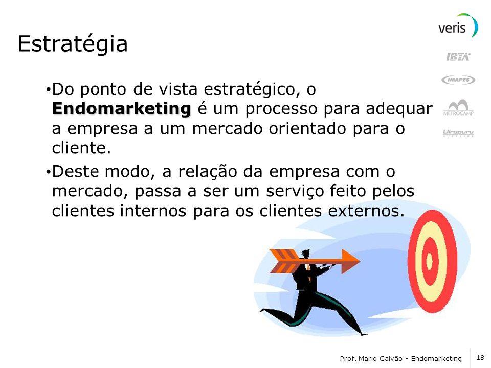 18 Prof. Mario Galvão - Endomarketing Estratégia Endomarketing Do ponto de vista estratégico, o Endomarketing é um processo para adequar a empresa a u