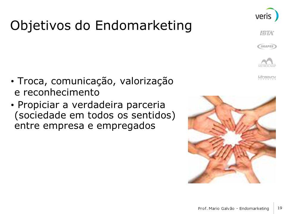 19 Prof. Mario Galvão - Endomarketing Objetivos do Endomarketing Troca, comunicação, valorização e reconhecimento Propiciar a verdadeira parceria (soc