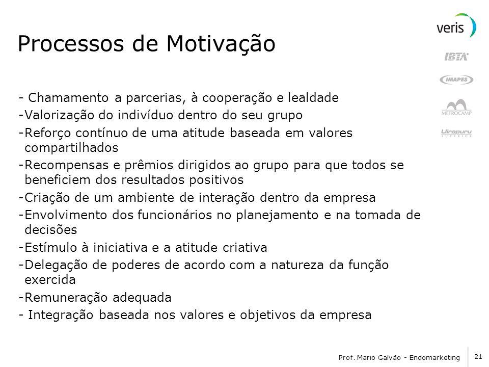 21 Prof. Mario Galvão - Endomarketing Processos de Motivação - Chamamento a parcerias, à cooperação e lealdade -Valorização do indivíduo dentro do seu