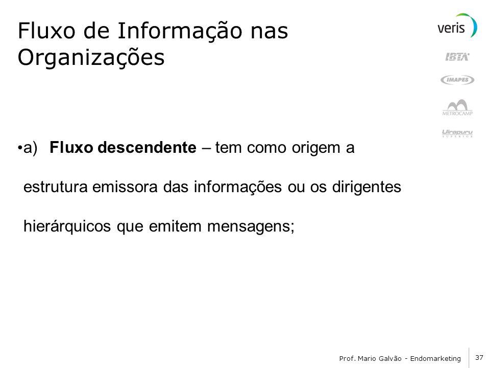 37 Prof. Mario Galvão - Endomarketing Fluxo de Informação nas Organizações a) Fluxo descendente – tem como origem a estrutura emissora das informações