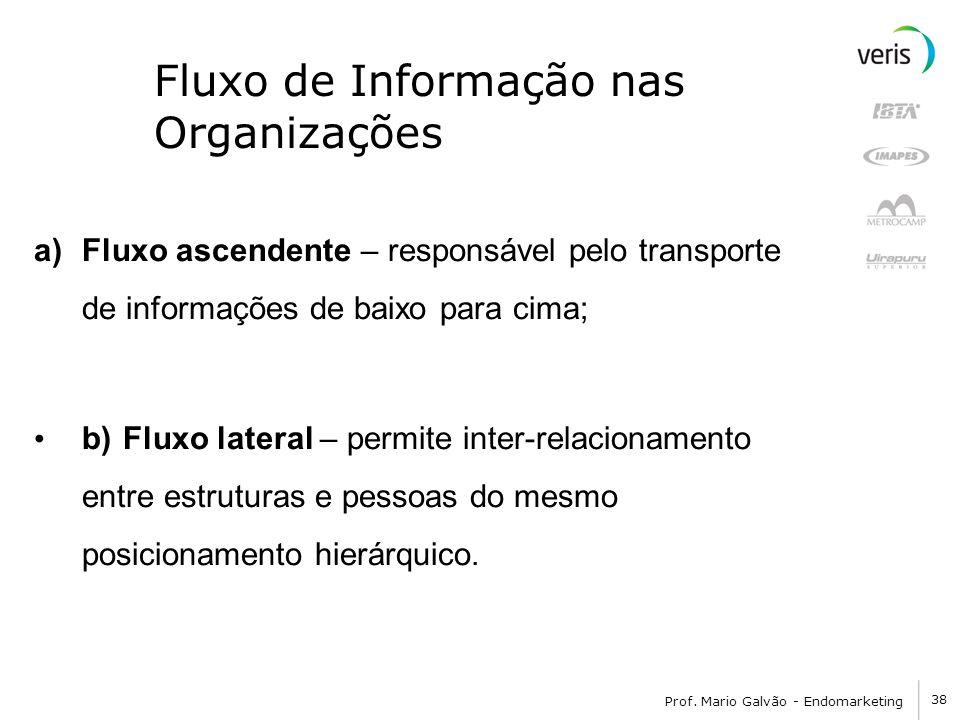 38 Prof. Mario Galvão - Endomarketing Fluxo de Informação nas Organizações a)Fluxo ascendente – responsável pelo transporte de informações de baixo pa