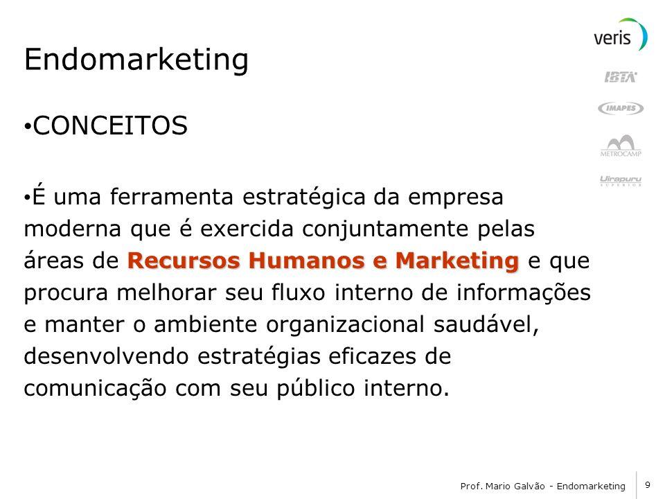 9 Prof. Mario Galvão - Endomarketing Endomarketing CONCEITOS É uma ferramenta estratégica da empresa moderna que é exercida conjuntamente pelas Recurs