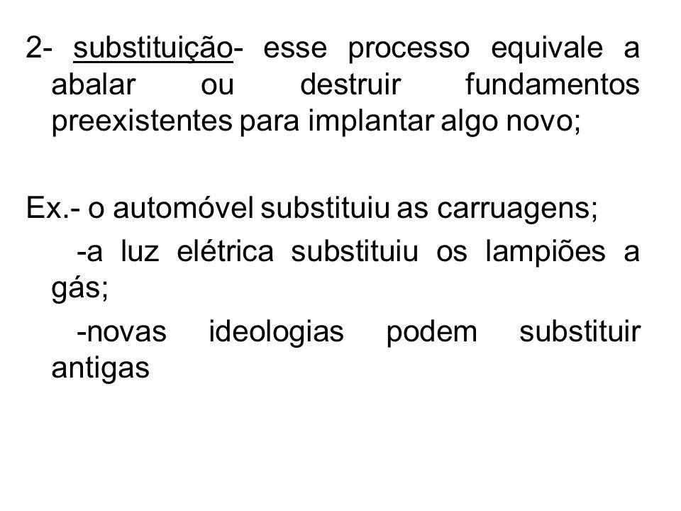 2- substituição- esse processo equivale a abalar ou destruir fundamentos preexistentes para implantar algo novo; Ex.- o automóvel substituiu as carrua