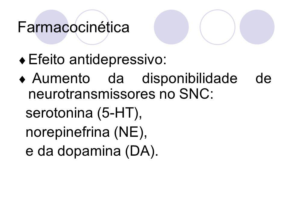 Farmacocinética Efeito antidepressivo: Aumento da disponibilidade de neurotransmissores no SNC: serotonina (5-HT), norepinefrina (NE), e da dopamina (