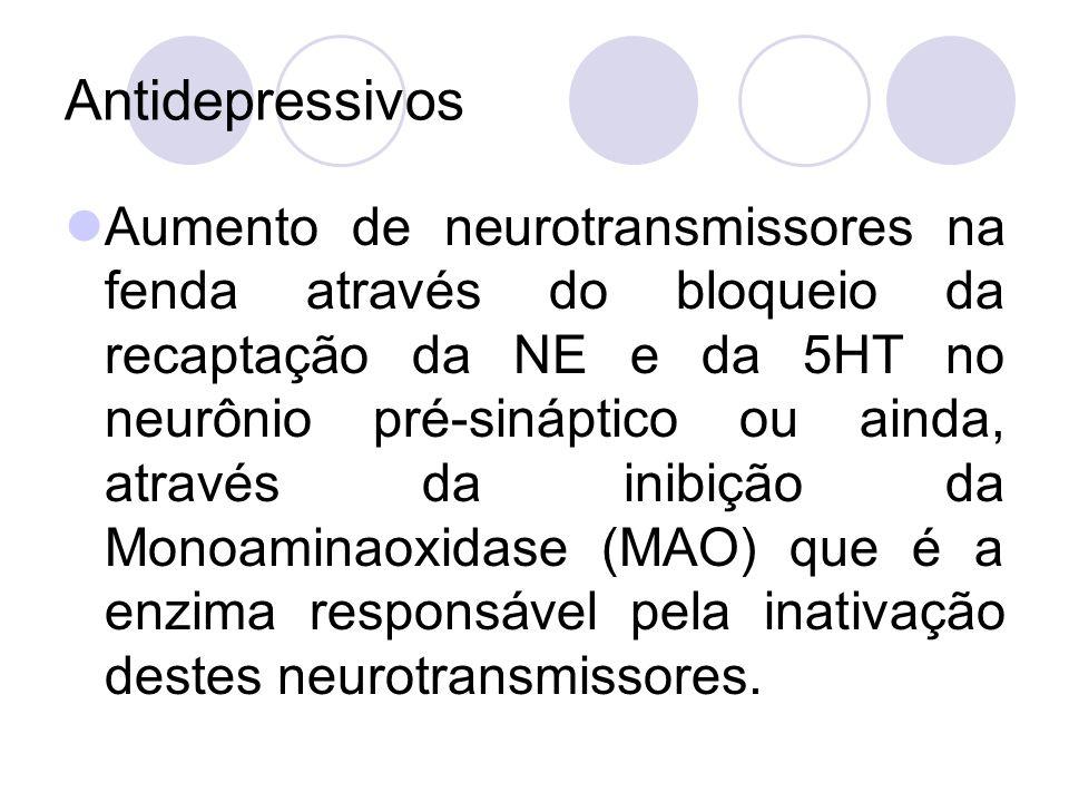 Antidepressivos Aumento de neurotransmissores na fenda através do bloqueio da recaptação da NE e da 5HT no neurônio pré-sináptico ou ainda, através da
