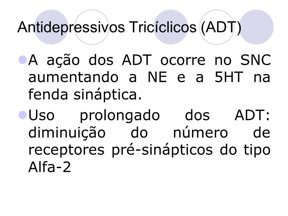 Antidepressivos Tricíclicos (ADT) A ação dos ADT ocorre no SNC aumentando a NE e a 5HT na fenda sináptica. Uso prolongado dos ADT: diminuição do númer