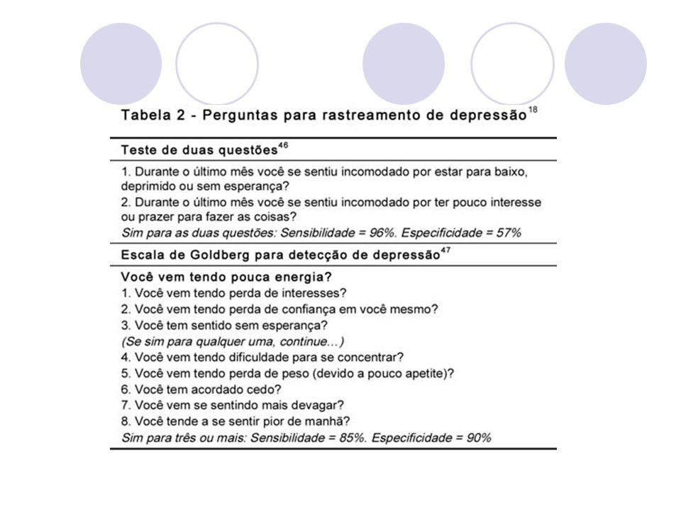 Depressão Além do diagnóstico de episódio depressivo, existem outras apresentações de depressão com sintomas menos intensos, porém com grau de incapacitação similar, que são muito freqüentes nos serviços de atenção primária Distimia Diretrizes para tratamento da depressão: Rev.