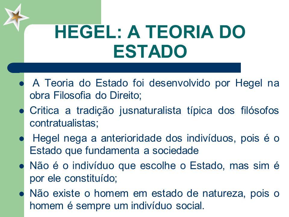 HEGEL: A TEORIA DO ESTADO A Teoria do Estado foi desenvolvido por Hegel na obra Filosofia do Direito; Critica a tradição jusnaturalista típica dos fil