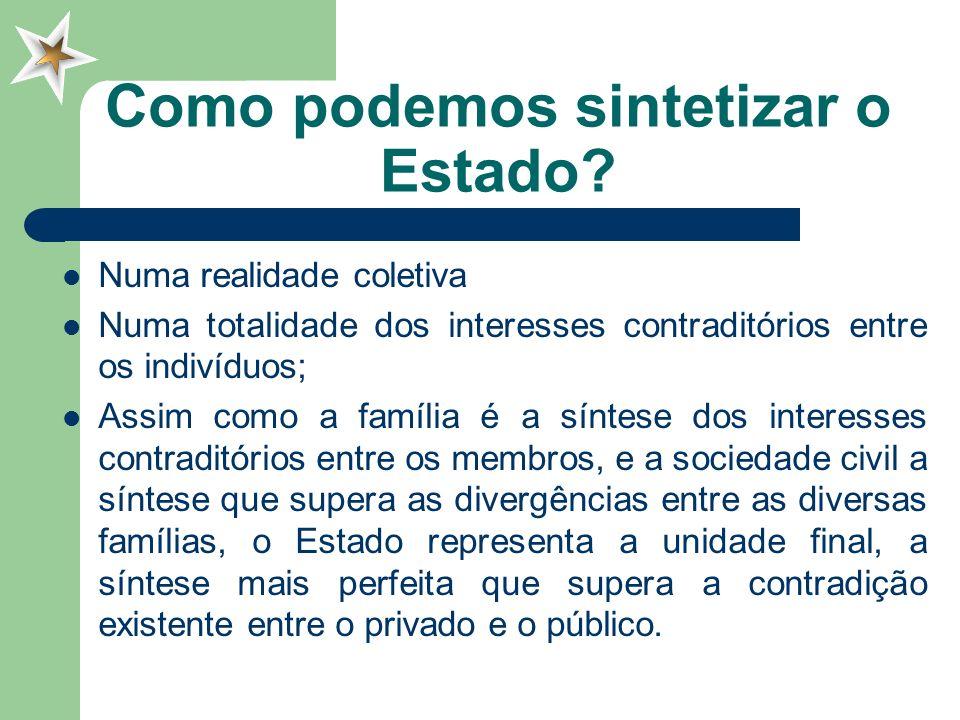 Como podemos sintetizar o Estado? Numa realidade coletiva Numa totalidade dos interesses contraditórios entre os indivíduos; Assim como a família é a