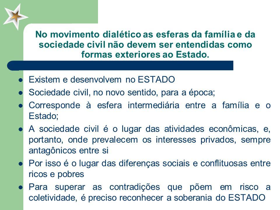 No movimento dialético as esferas da família e da sociedade civil não devem ser entendidas como formas exteriores ao Estado. Existem e desenvolvem no