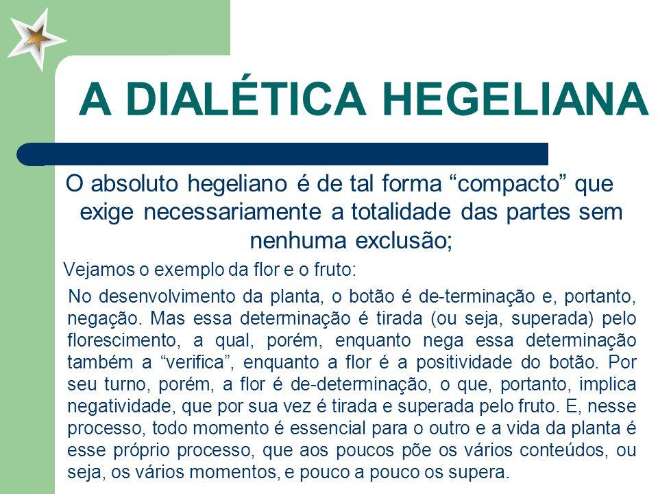 A DIALÉTICA HEGELIANA O absoluto hegeliano é de tal forma compacto que exige necessariamente a totalidade das partes sem nenhuma exclusão; Vejamos o e