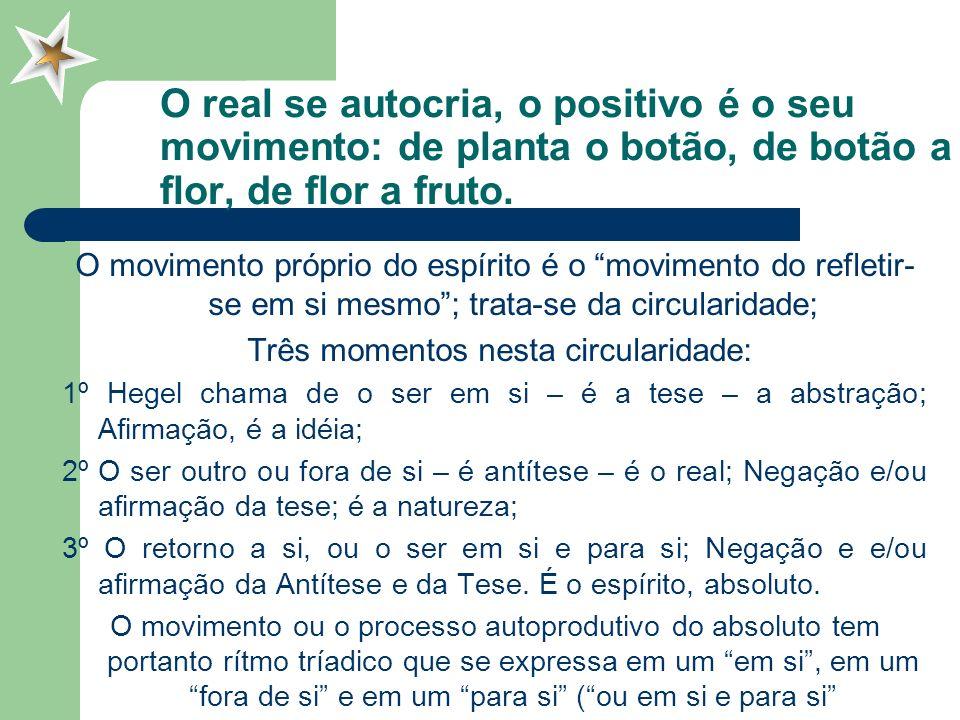 O real se autocria, o positivo é o seu movimento: de planta o botão, de botão a flor, de flor a fruto. O movimento próprio do espírito é o movimento d