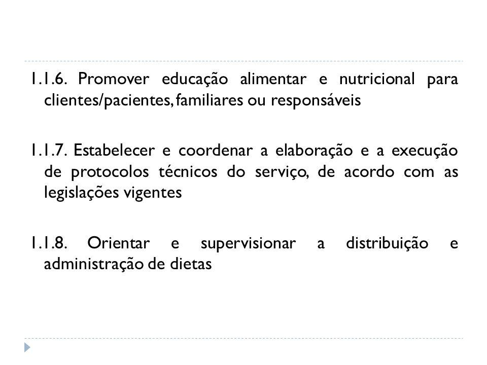 1.1.6. Promover educação alimentar e nutricional para clientes/pacientes, familiares ou responsáveis 1.1.7. Estabelecer e coordenar a elaboração e a e