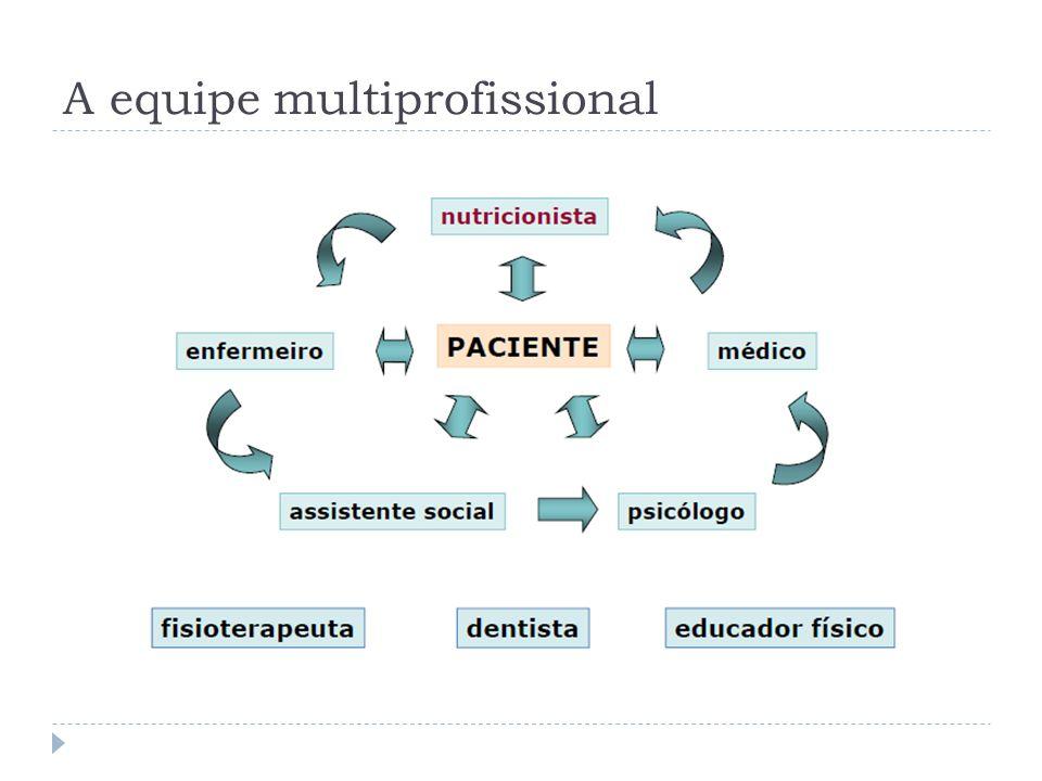 Resolução 380/2005 defini as áreas de atuação do nutricionista defini suas atribuições estabelece parâmetros numéricos de referência/área de atuação outras providências