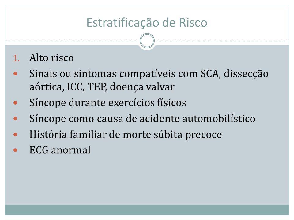 Estratificação de Risco 1. Alto risco Sinais ou sintomas compatíveis com SCA, dissecção aórtica, ICC, TEP, doença valvar Síncope durante exercícios fí