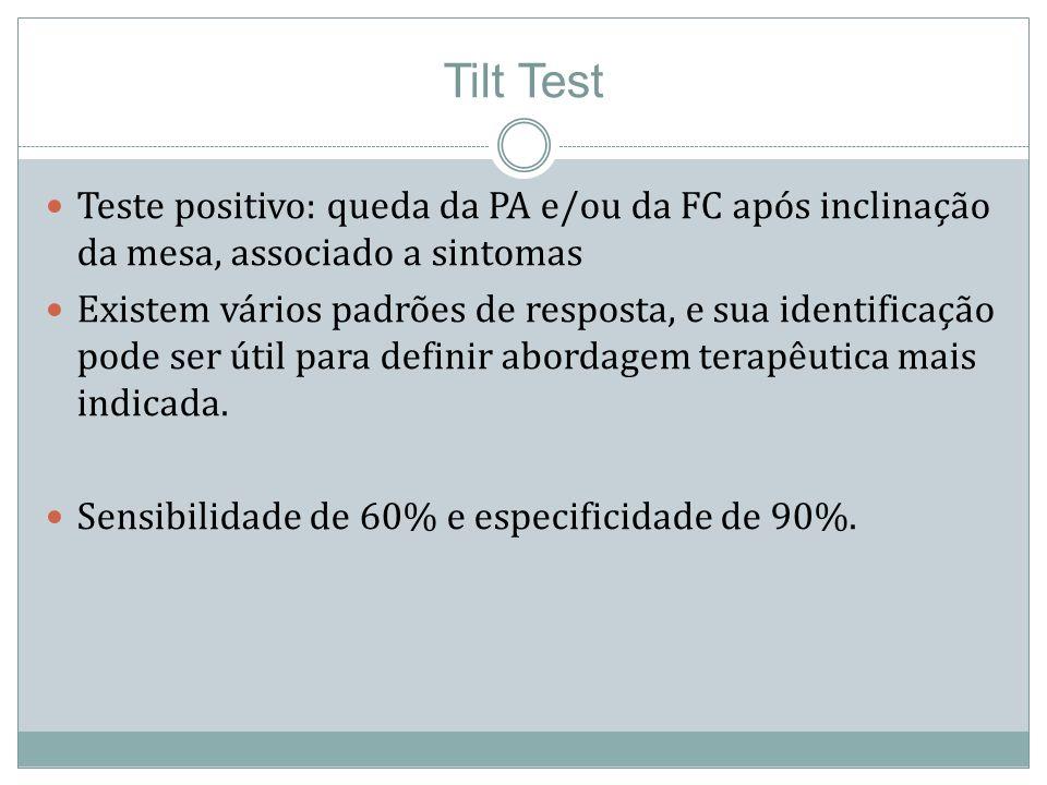 Tilt Test Teste positivo: queda da PA e/ou da FC após inclinação da mesa, associado a sintomas Existem vários padrões de resposta, e sua identificação