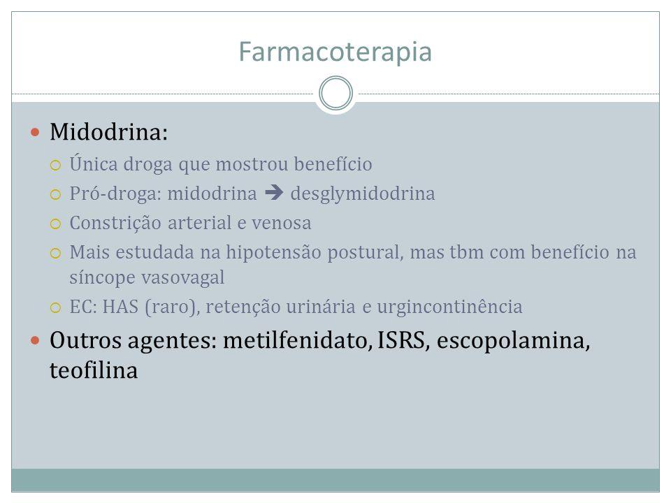 Farmacoterapia Midodrina: Única droga que mostrou benefício Pró-droga: midodrina desglymidodrina Constrição arterial e venosa Mais estudada na hipoten