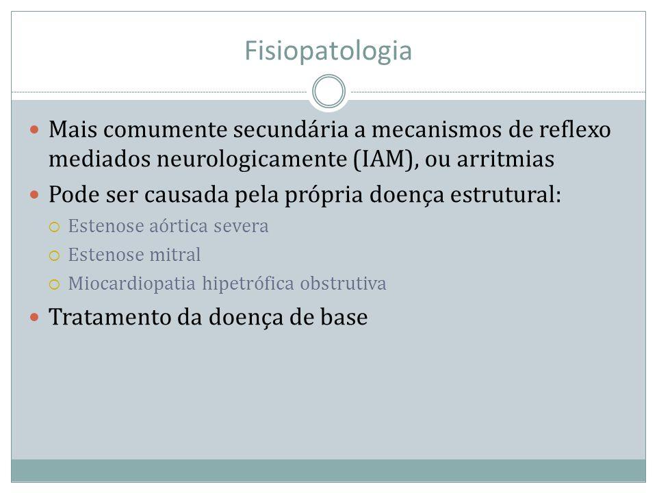 Fisiopatologia Mais comumente secundária a mecanismos de reflexo mediados neurologicamente (IAM), ou arritmias Pode ser causada pela própria doença es
