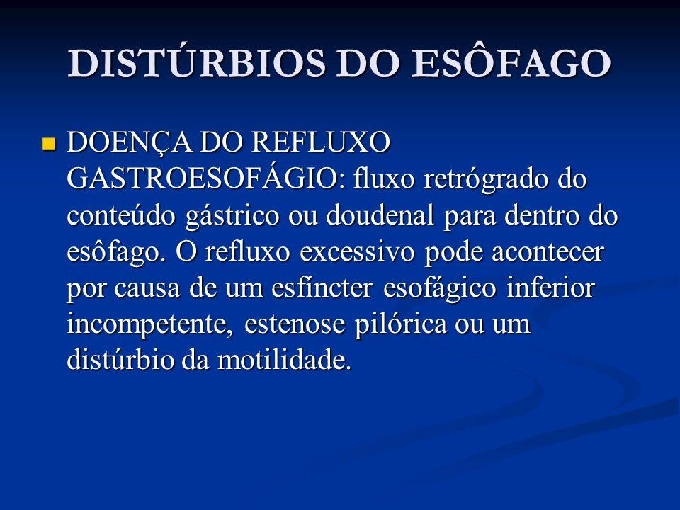 DISTÚRBIOS DO ESÔFAGO DOENÇA DO REFLUXO GASTROESOFÁGIO: fluxo retrógrado do conteúdo gástrico ou doudenal para dentro do esôfago. O refluxo excessivo