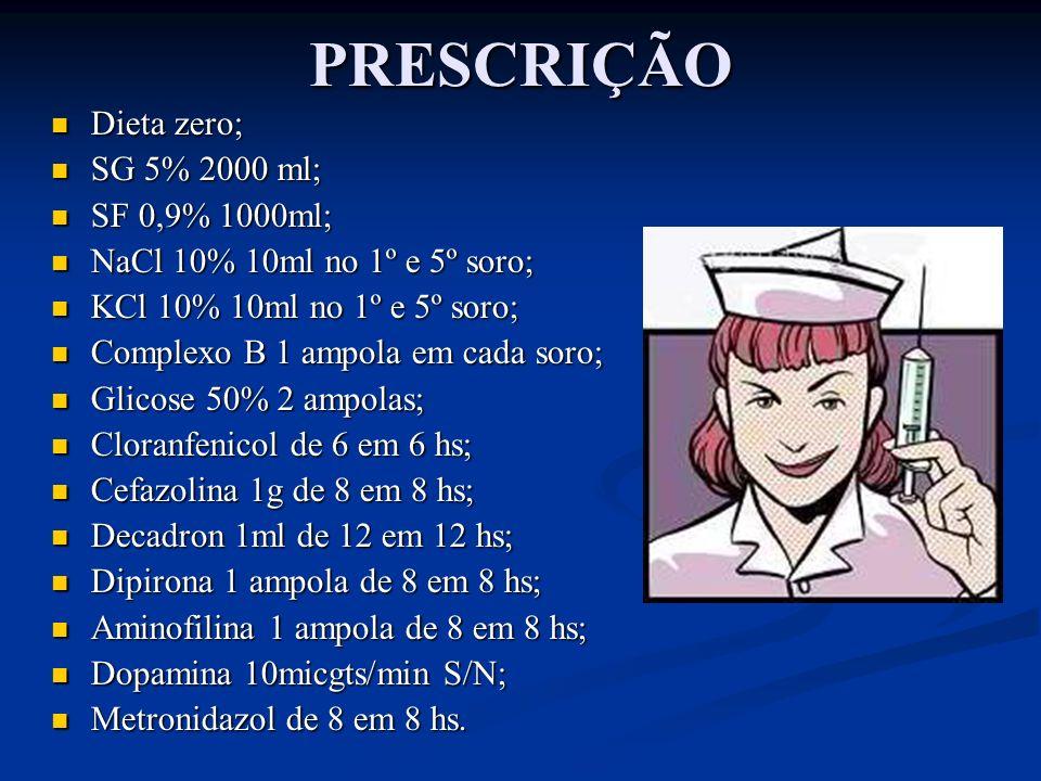 MEDICAÇÕES CLORANFENICOL CLORANFENICOL O que é: antibiótico; antibacteriano; [ácido dicloroacético (derivado)].