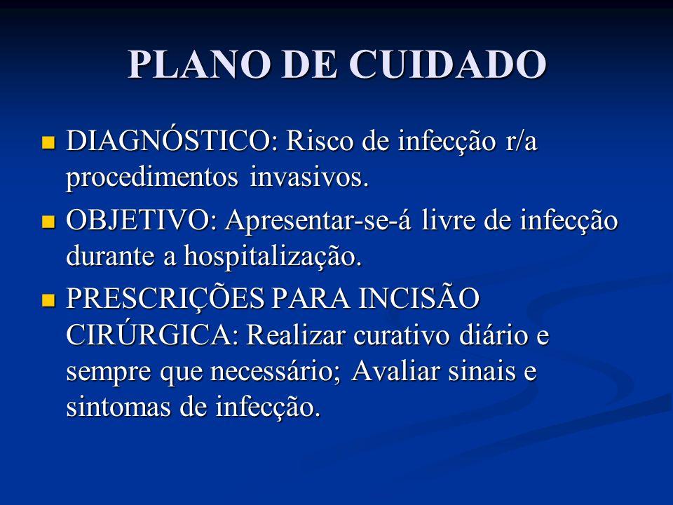 PLANO DE CUIDADO DIAGNÓSTICO: Risco de infecção r/a procedimentos invasivos. DIAGNÓSTICO: Risco de infecção r/a procedimentos invasivos. OBJETIVO: Apr