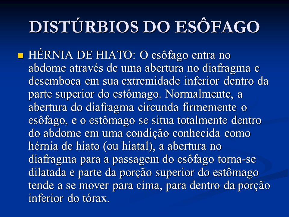 DISTÚRBIOS DO ESÔFAGO HÉRNIA DE HIATO: O esôfago entra no abdome através de uma abertura no diafragma e desemboca em sua extremidade inferior dentro d