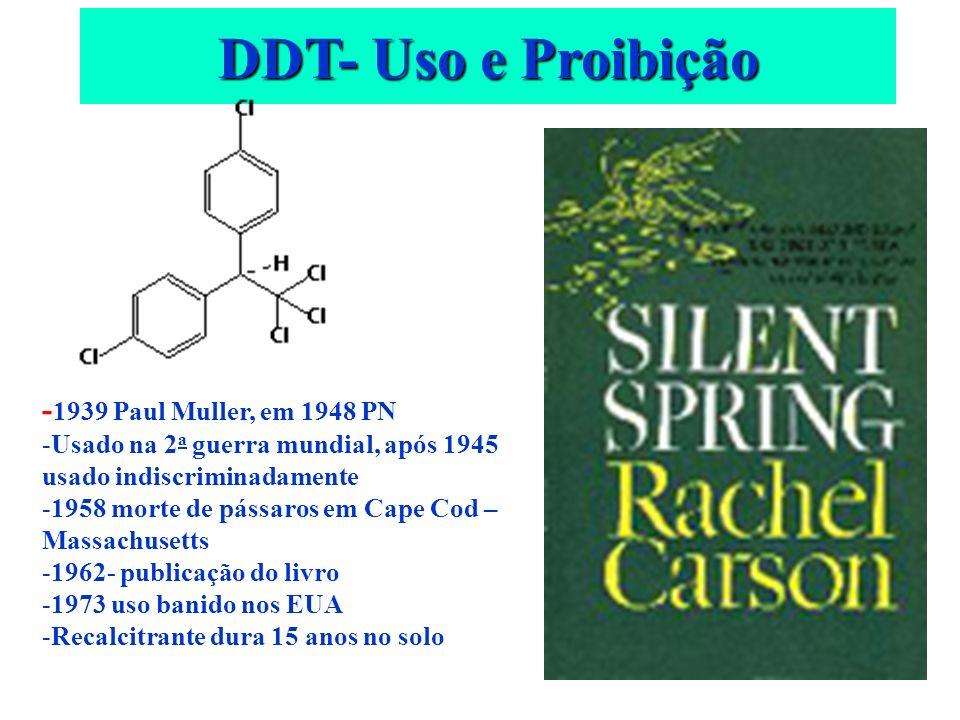 DDT- Uso e Proibição - 1939 Paul Muller, em 1948 PN -Usado na 2 a guerra mundial, após 1945 usado indiscriminadamente -1958 morte de pássaros em Cape
