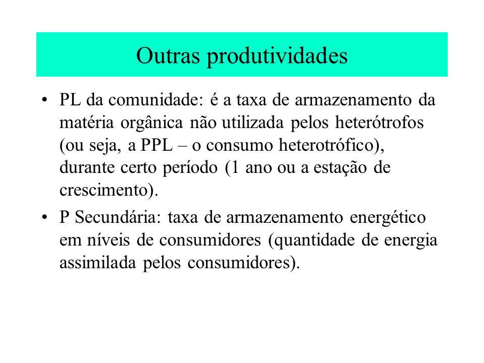 Outras produtividades PL da comunidade: é a taxa de armazenamento da matéria orgânica não utilizada pelos heterótrofos (ou seja, a PPL – o consumo het
