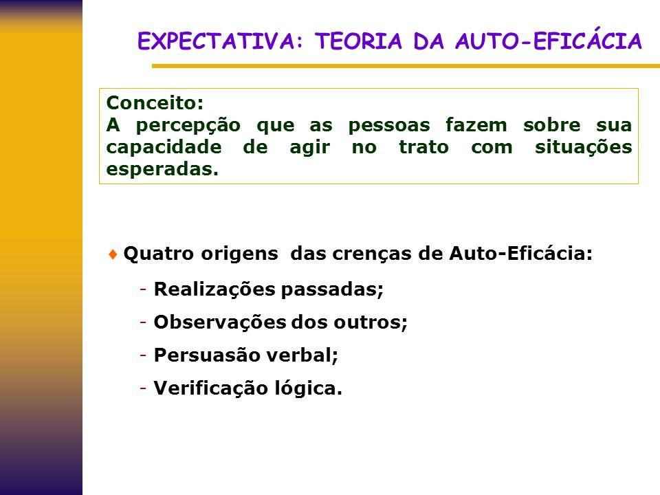 EXPECTATIVA: TEORIA DA AUTO-EFICÁCIA Conceito: A percepção que as pessoas fazem sobre sua capacidade de agir no trato com situações esperadas. Quatro