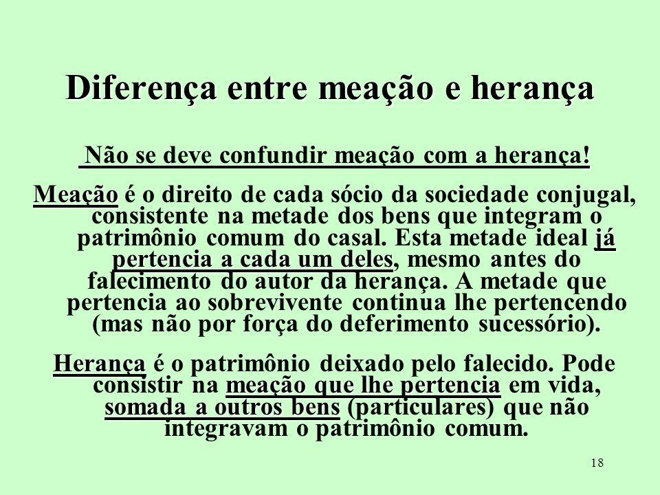 18 Diferença entre meação e herança ! Não se deve confundir meação com a herança! Meação já pertencia a cada um deles Meação é o direito de cada sócio