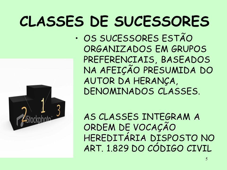 5 CLASSES DE SUCESSORES OS SUCESSORES ESTÃO ORGANIZADOS EM GRUPOS PREFERENCIAIS, BASEADOS NA AFEIÇÃO PRESUMIDA DO AUTOR DA HERANÇA, DENOMINADOS CLASSE