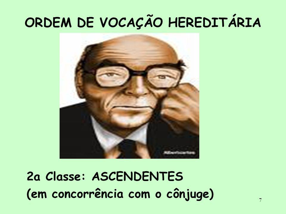 7 ORDEM DE VOCAÇÃO HEREDITÁRIA 2a Classe: ASCENDENTES (em concorrência com o cônjuge)
