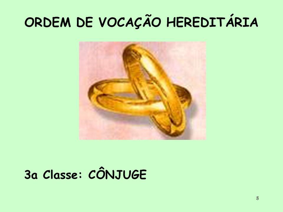 8 ORDEM DE VOCAÇÃO HEREDITÁRIA 3a Classe: CÔNJUGE