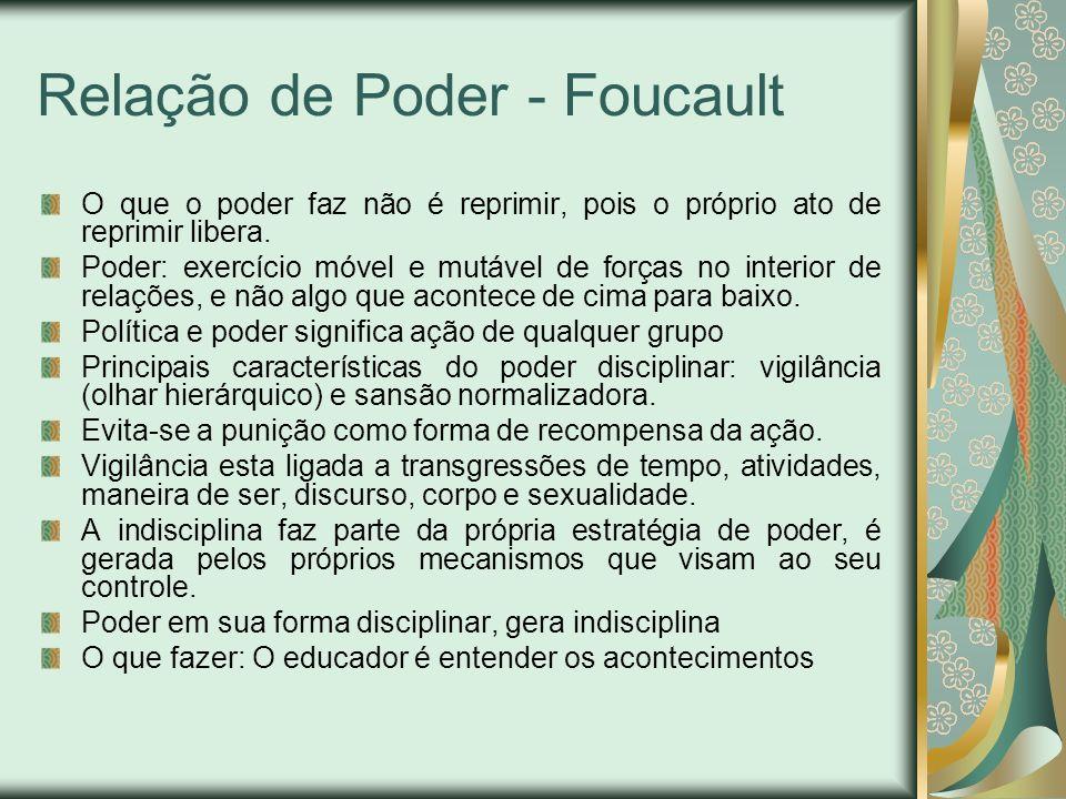 Relação de Poder - Foucault O que o poder faz não é reprimir, pois o próprio ato de reprimir libera. Poder: exercício móvel e mutável de forças no int