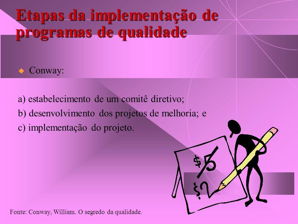 Etapas da implementação de programas de qualidade Conway: a) estabelecimento de um comitê diretivo; b) desenvolvimento dos projetos de melhoria; e c)