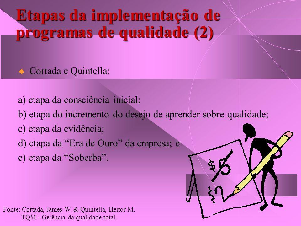 Etapas da implementação de programas de qualidade (2) Cortada e Quintella: a) etapa da consciência inicial; b) etapa do incremento do desejo de aprend