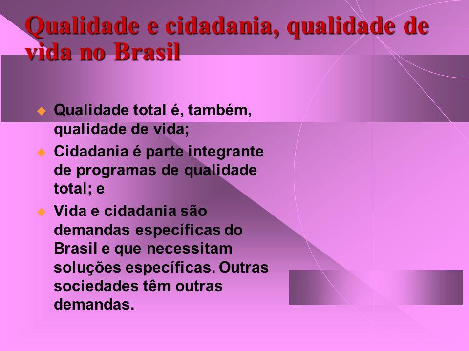Qualidade e cidadania, qualidade de vida no Brasil Qualidade total é, também, qualidade de vida; Cidadania é parte integrante de programas de qualidad