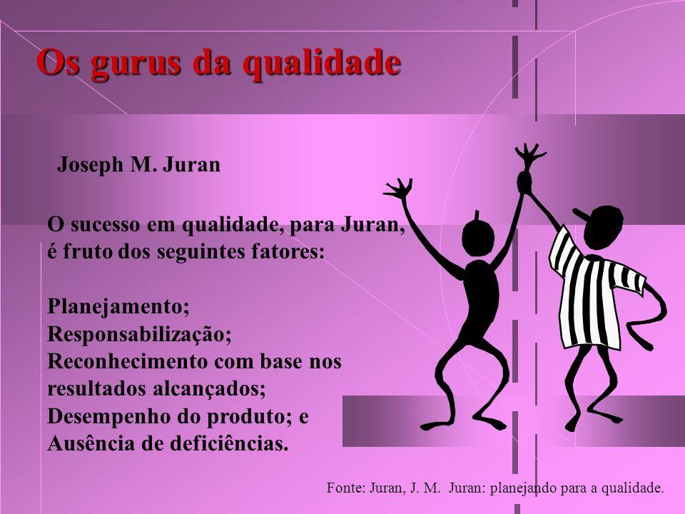 Os gurus da qualidade Joseph M. Juran O sucesso em qualidade, para Juran, é fruto dos seguintes fatores: Planejamento; Responsabilização; Reconhecimen