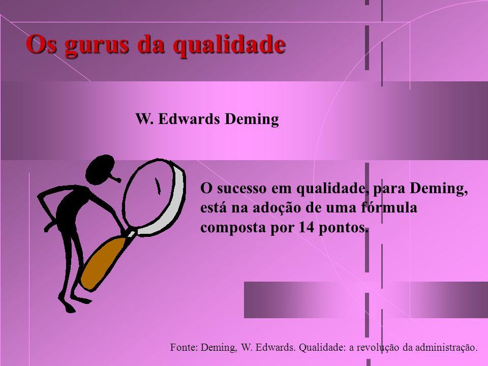 Os gurus da qualidade W. Edwards Deming O sucesso em qualidade, para Deming, está na adoção de uma fórmula composta por 14 pontos. Fonte: Deming, W. E